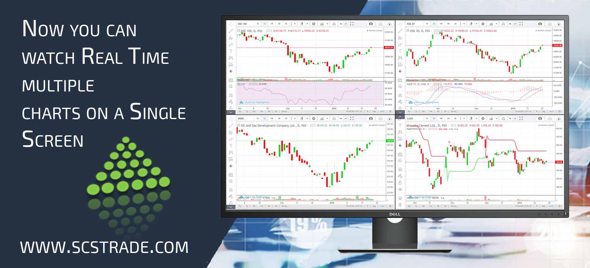 SCS - PSX - Pakistan Stock Exchange Brokerage | Online